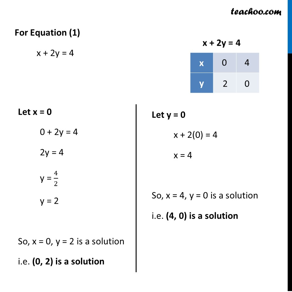 Example 3 - Chapter 3 Class 10 Pair of Linear Equations in Two Variables - Part 2