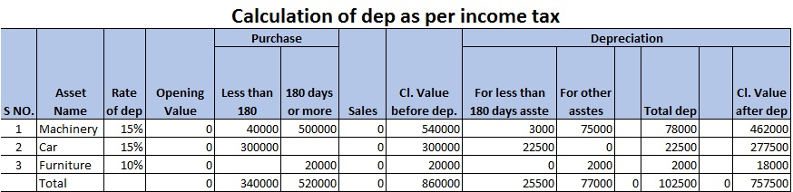 Calculation of dep as per income tax Ex 1.jpg