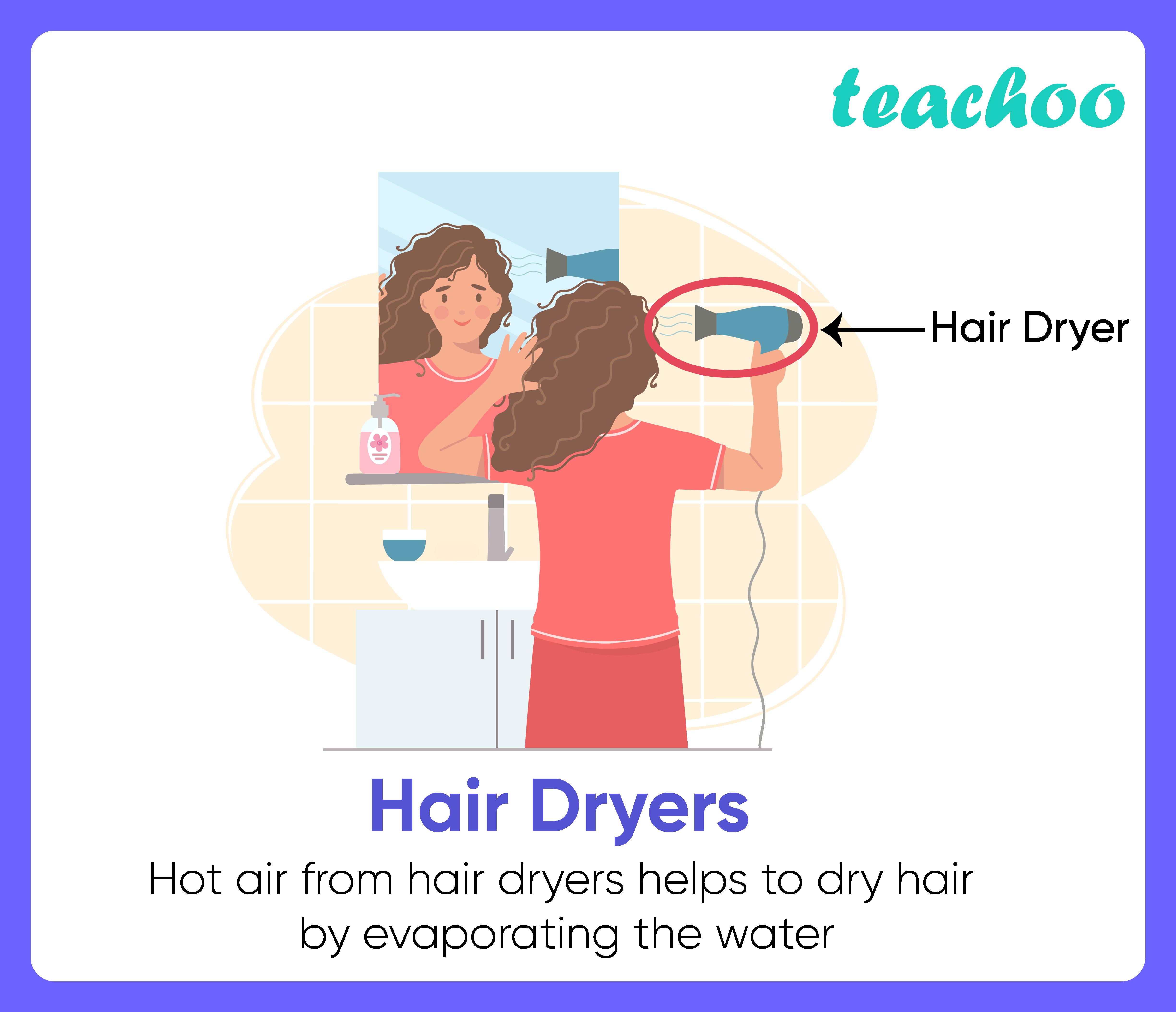 Hair dryers-Teachoo-01.png