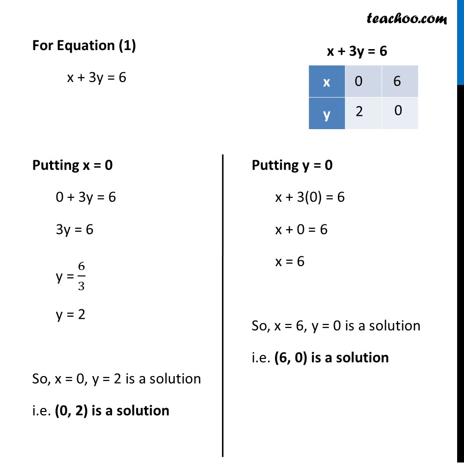 Example 4 - Chapter 3 Class 10 Pair of Linear Equations in Two Variables - Part 2
