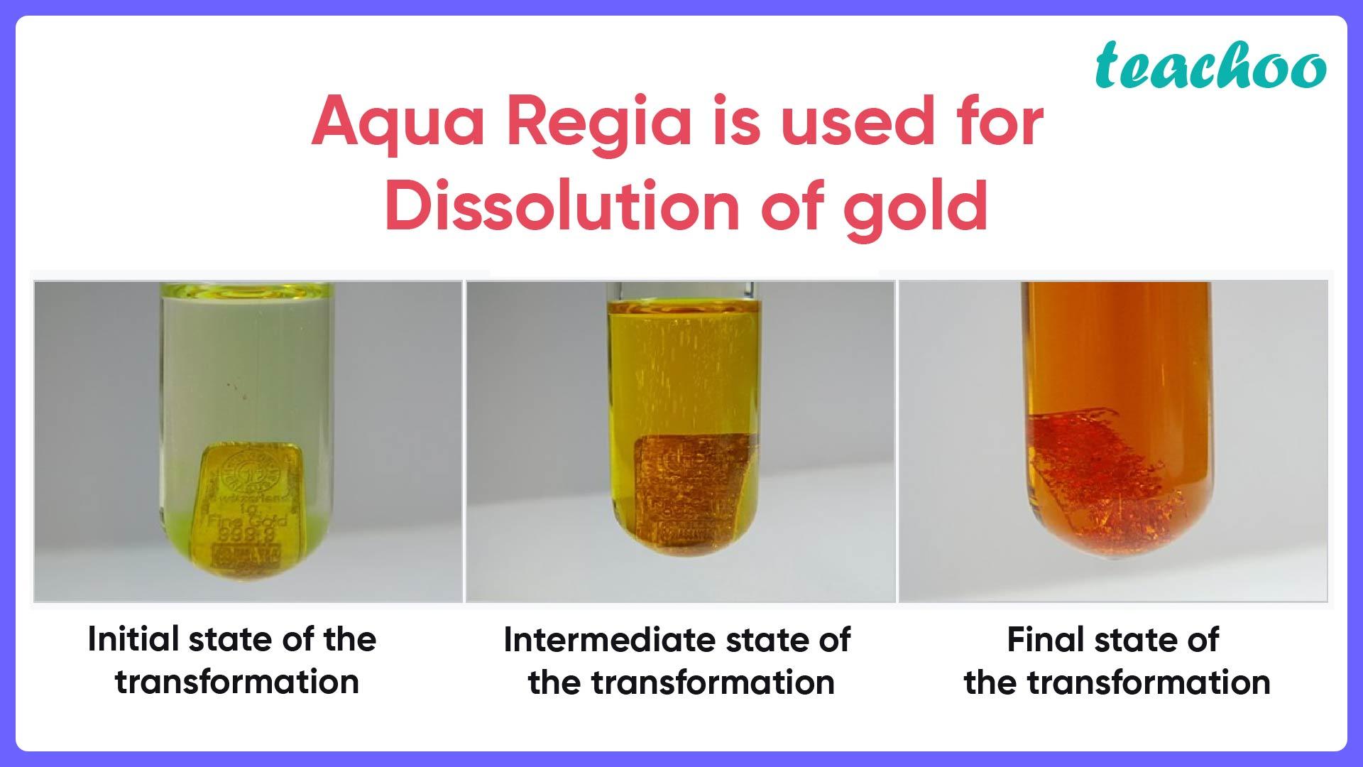 Aqua Regia is used for Dissolution of gold - Teachoo.jpg