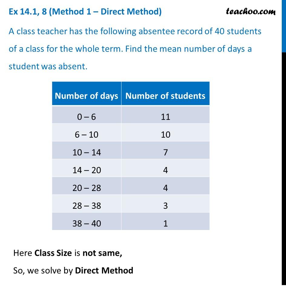 Ex 14.1, 8 - A class teacher has the absentee record of - Ex 14.1