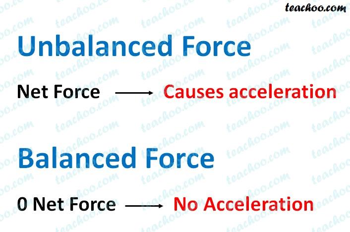 unblanced-force.jpg