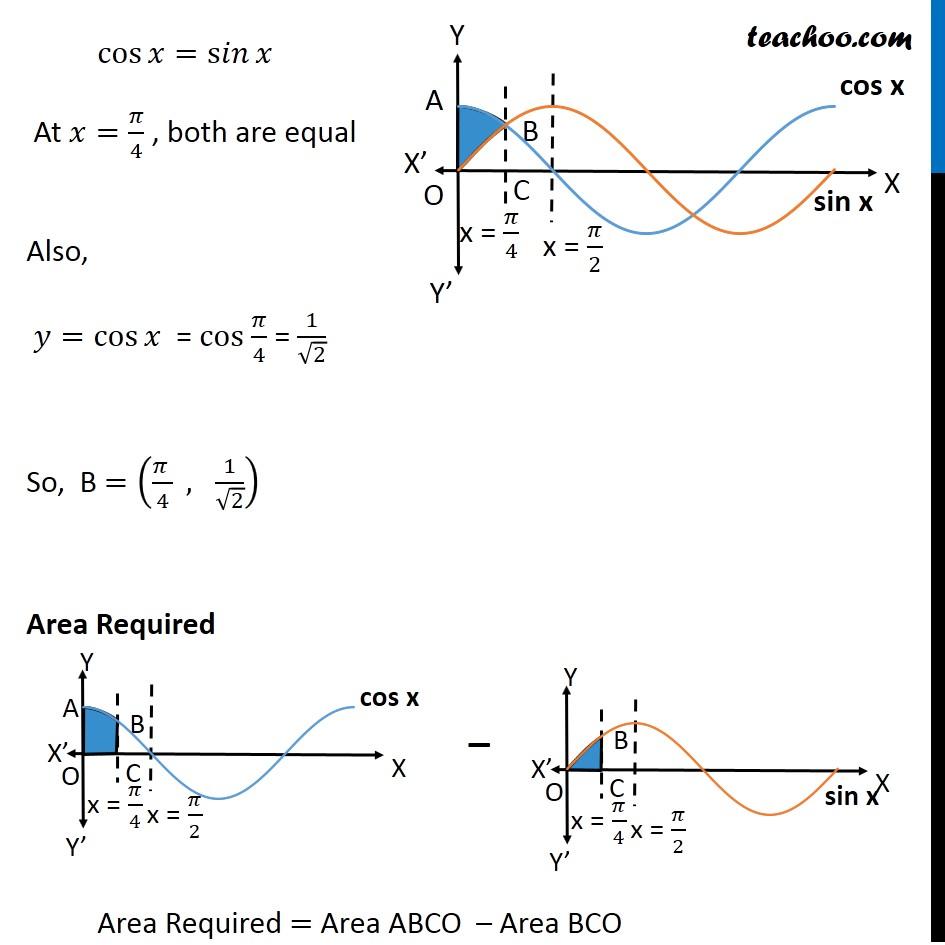 Misc 19 - Chapter 8 Class 12 Application of Integrals - Part 2
