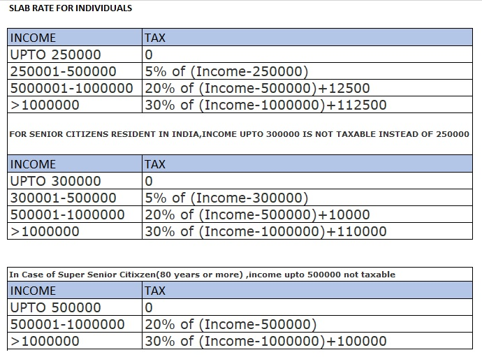 INCOME TAX (INDIAN CITIZEN)2.jpg