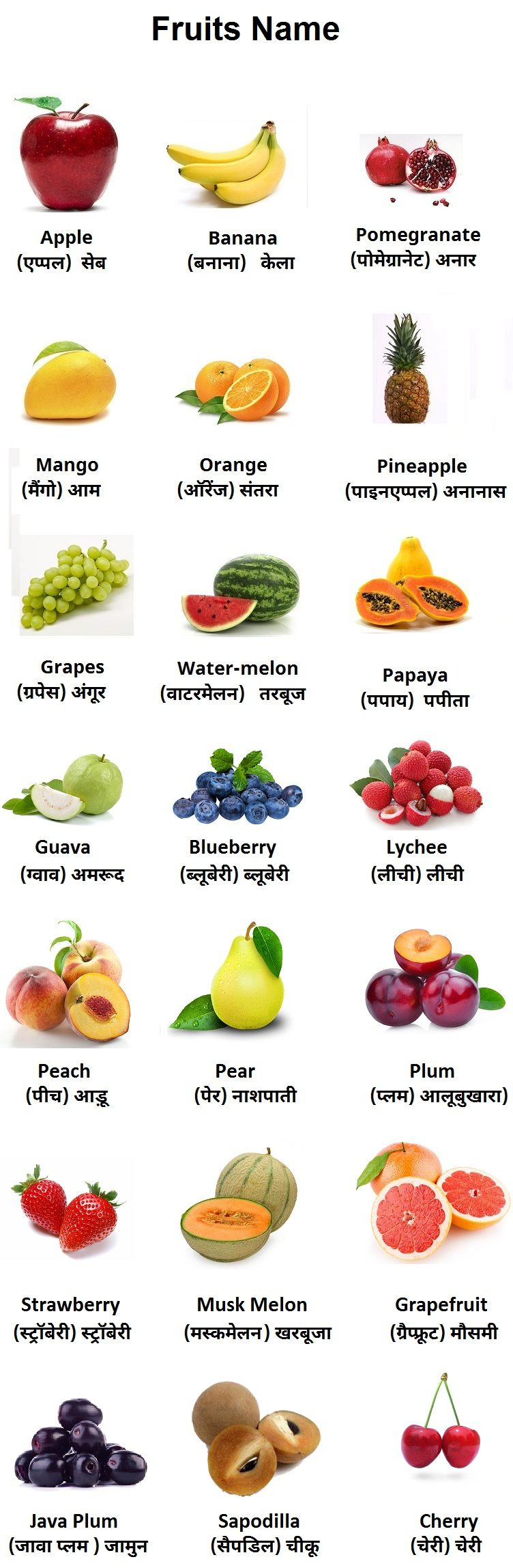 Fruits Name In Hindi And English Fruits And Vegetables