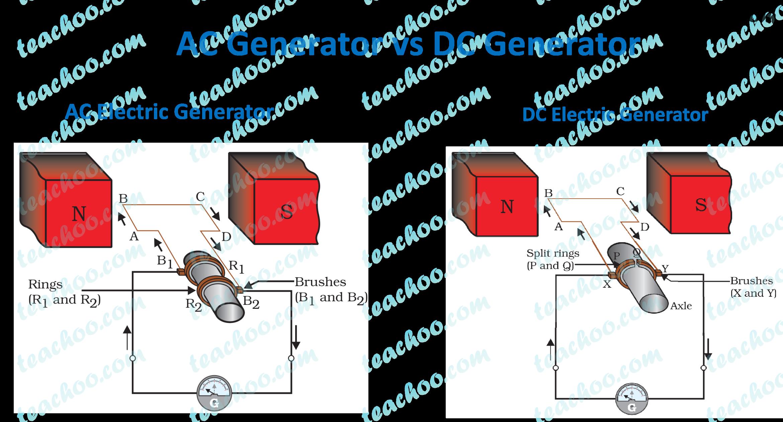 ac-generator-vs-dc-generator.png
