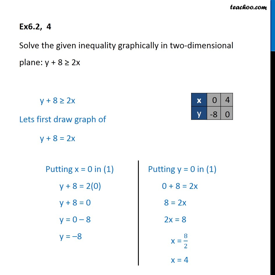 Ex 6.2, 4 - Solve y + 8 >= 2x - Chapter 6 Class 11 - Graph - 1 Equation