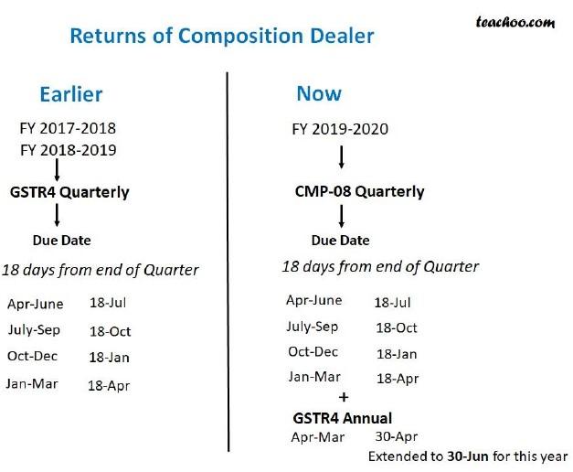 return of composition dealer.jpg