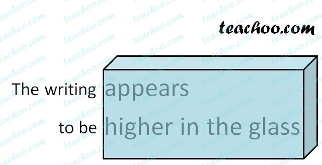 text-appears-higher-through-glass-slab---teachoo.jpg