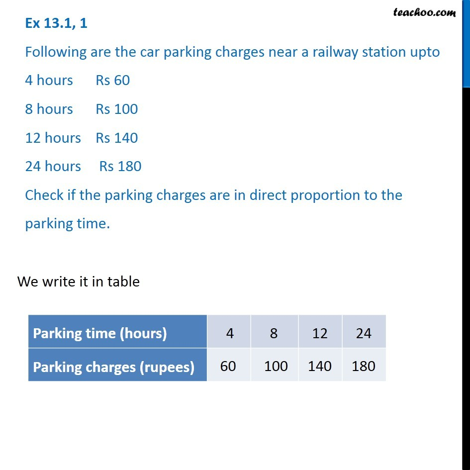 Ex 13.1, 1 - Following are car parking charges near a railway station