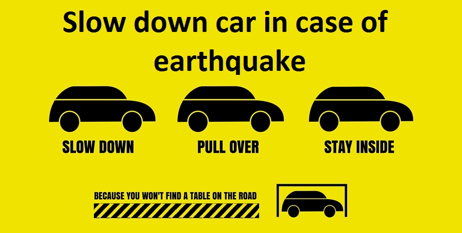 Slow  down car in case of earthquake - Teachoo.jpg