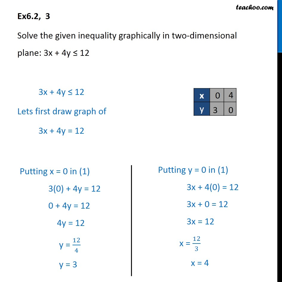 Ex 6.2, 3 - Solve 3x + 4y <= 12 graphically - Linear Inequality - Ex 6.2