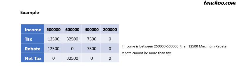 Rebate 2.png