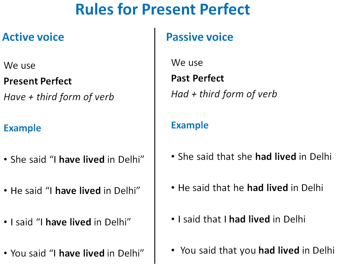 Rules for Present Perfect.jpg