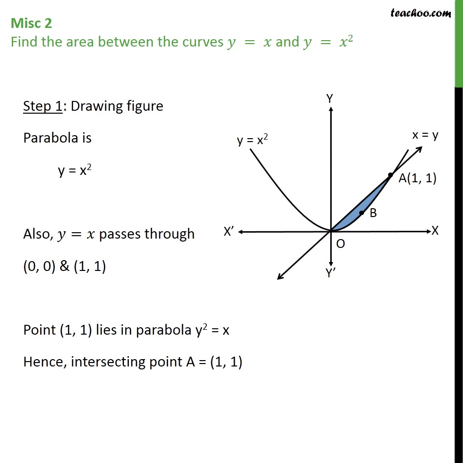 Misc 2 - Find area between y = x, y = x2 - Class 12 NCERT - Area between curve and line