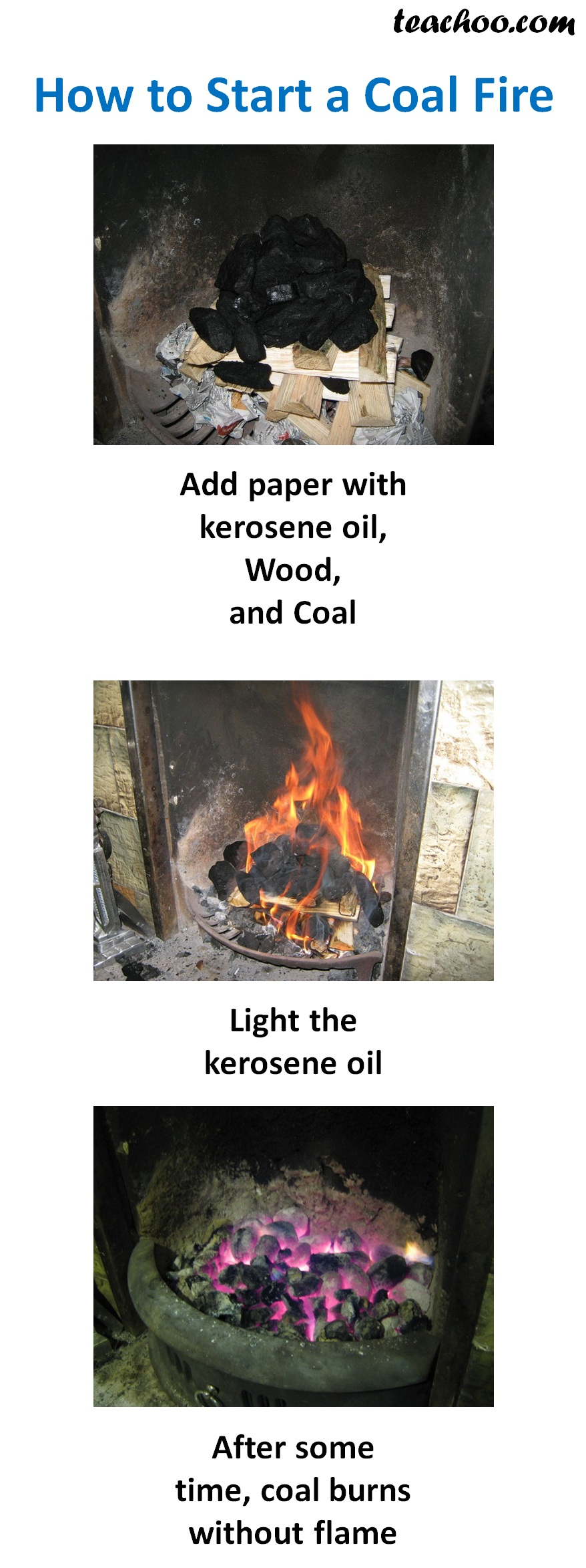 How To Start a Coal Fire - Teachoo.jpg