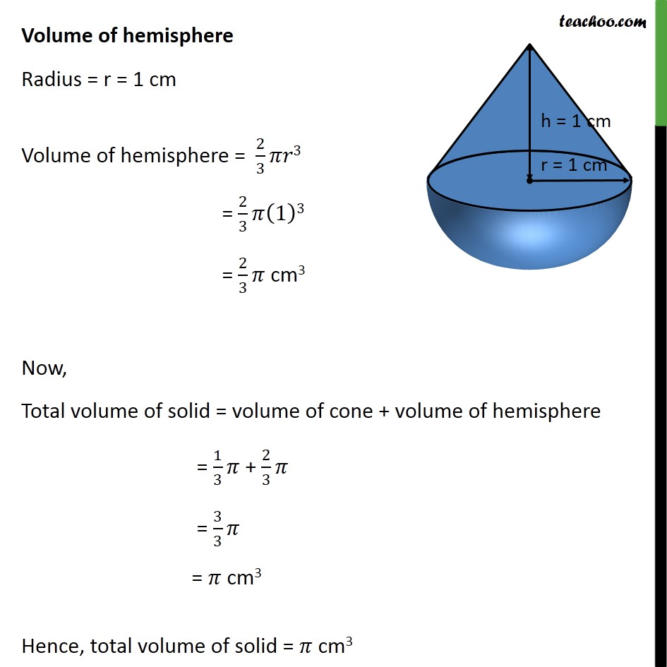 Ex 13.2, 1 - Chapter 13 Class 10 Surface Areas and Volumes - Part 2