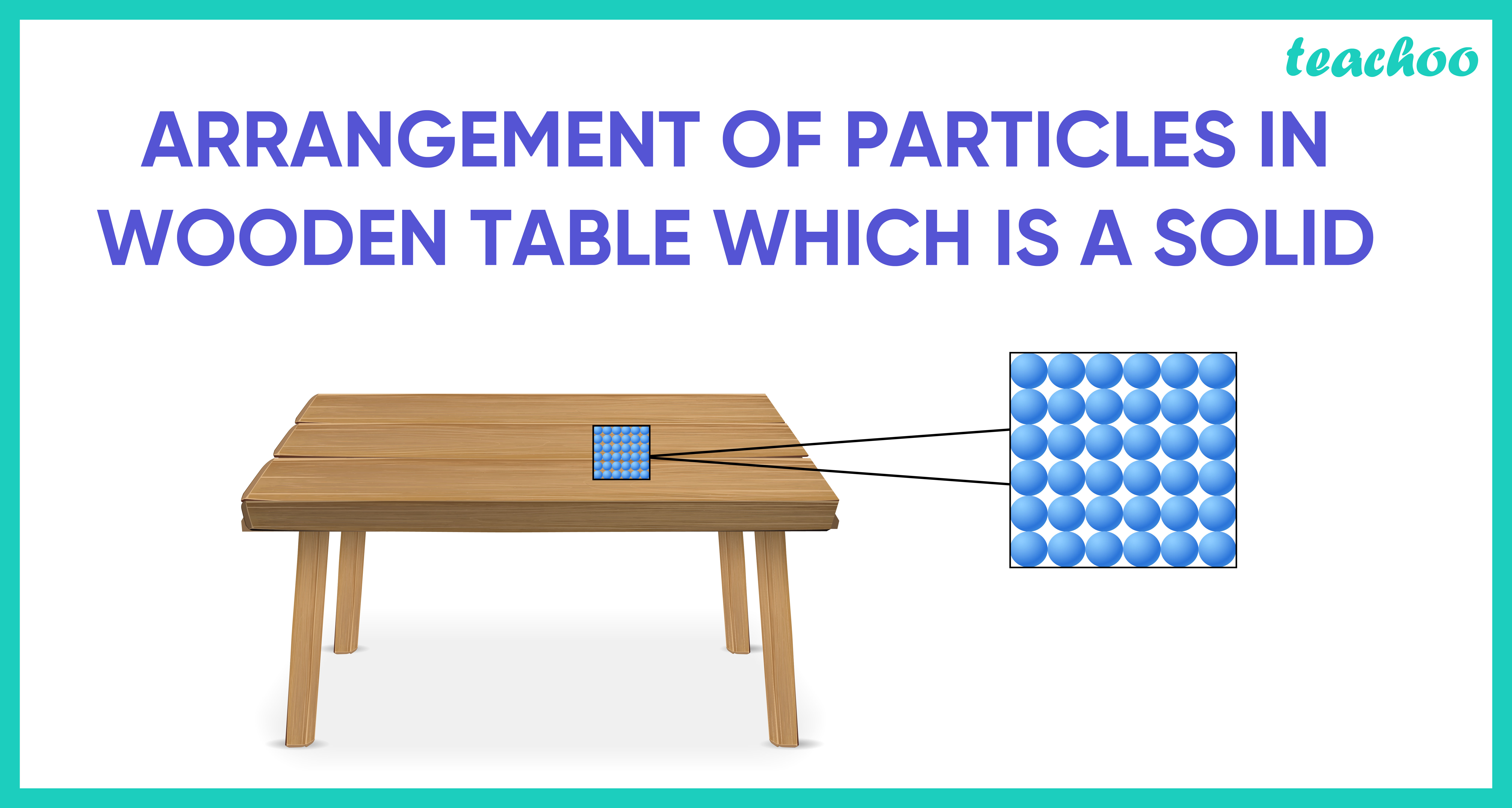 Arrangement of particles in wooden table which is a solid-Teachoo-01.jpg