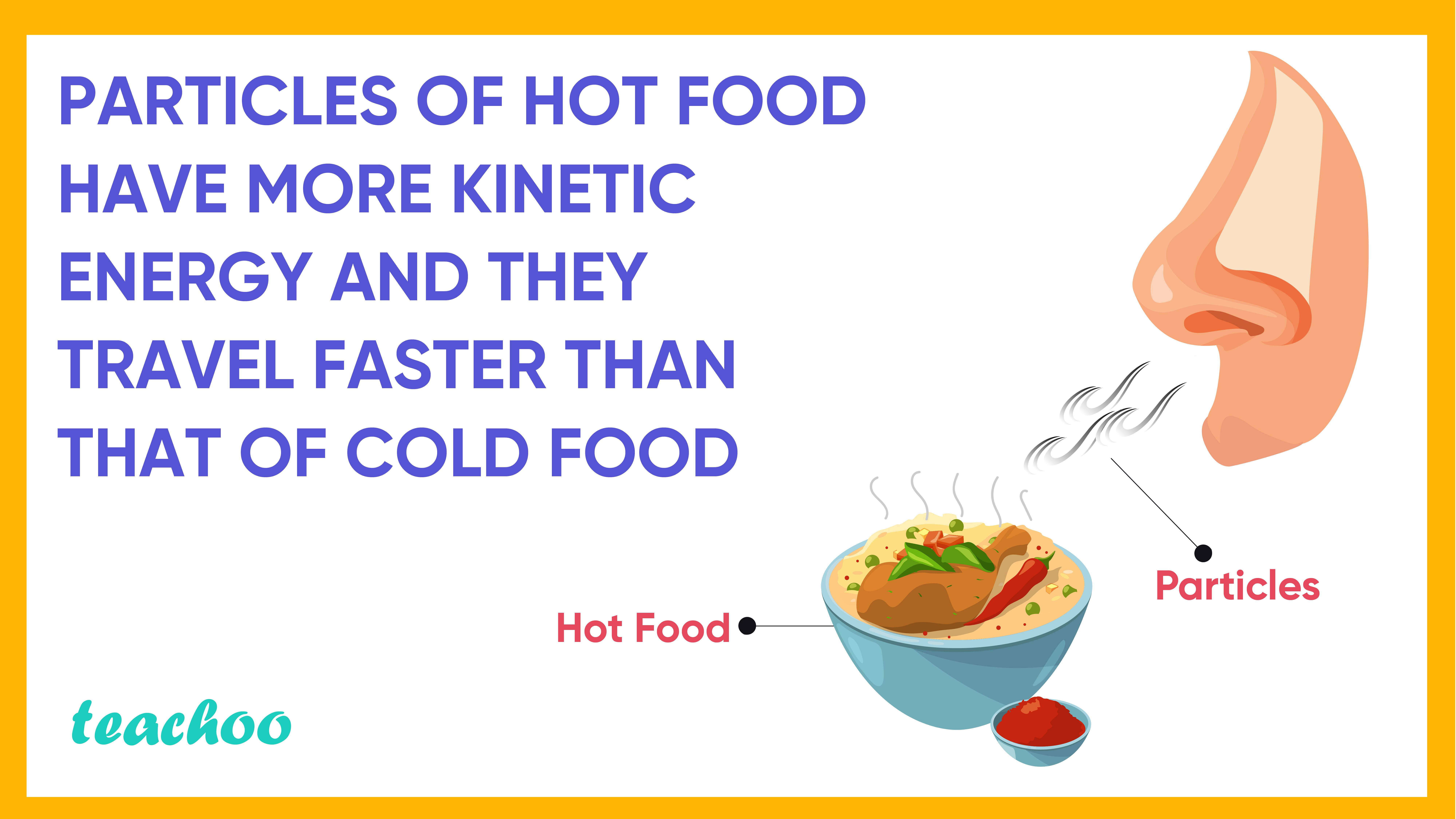 Particles of hot food have more -Teachoo-01.jpg