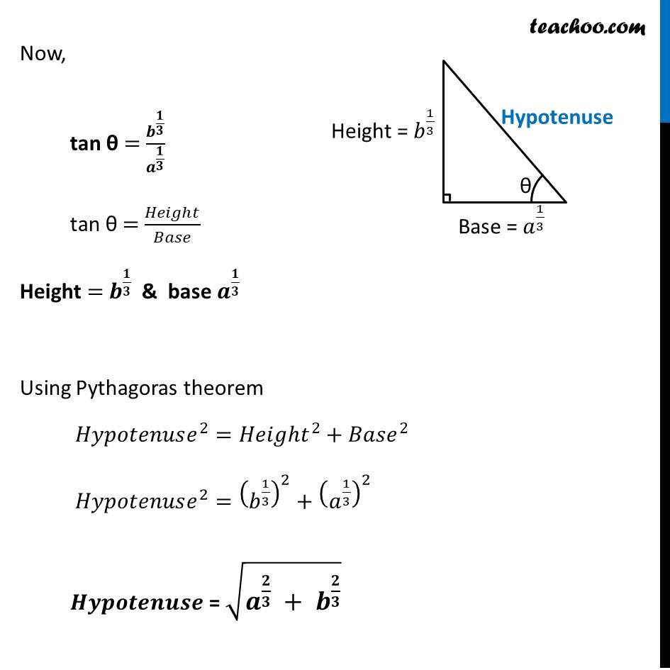 Misc 12 - Chapter 6 Class 12 Application of Derivatives - Part 7