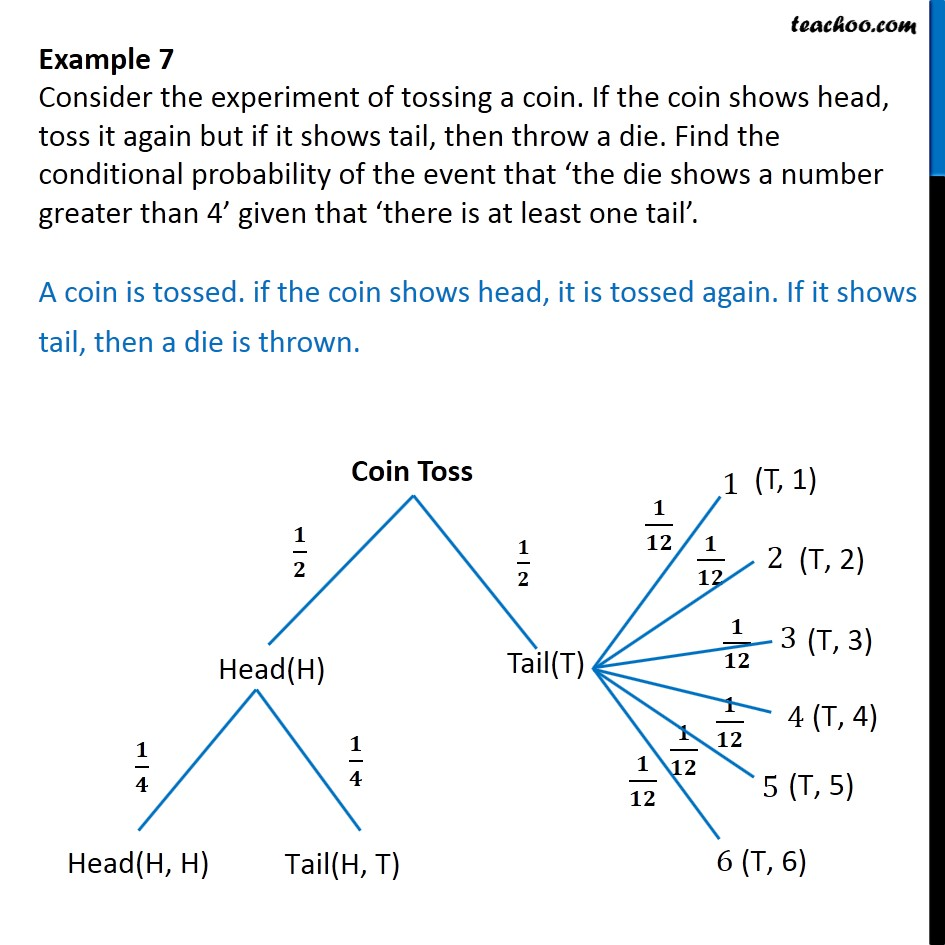 Example 7 - If coin shows head, toss it again but if shows tail