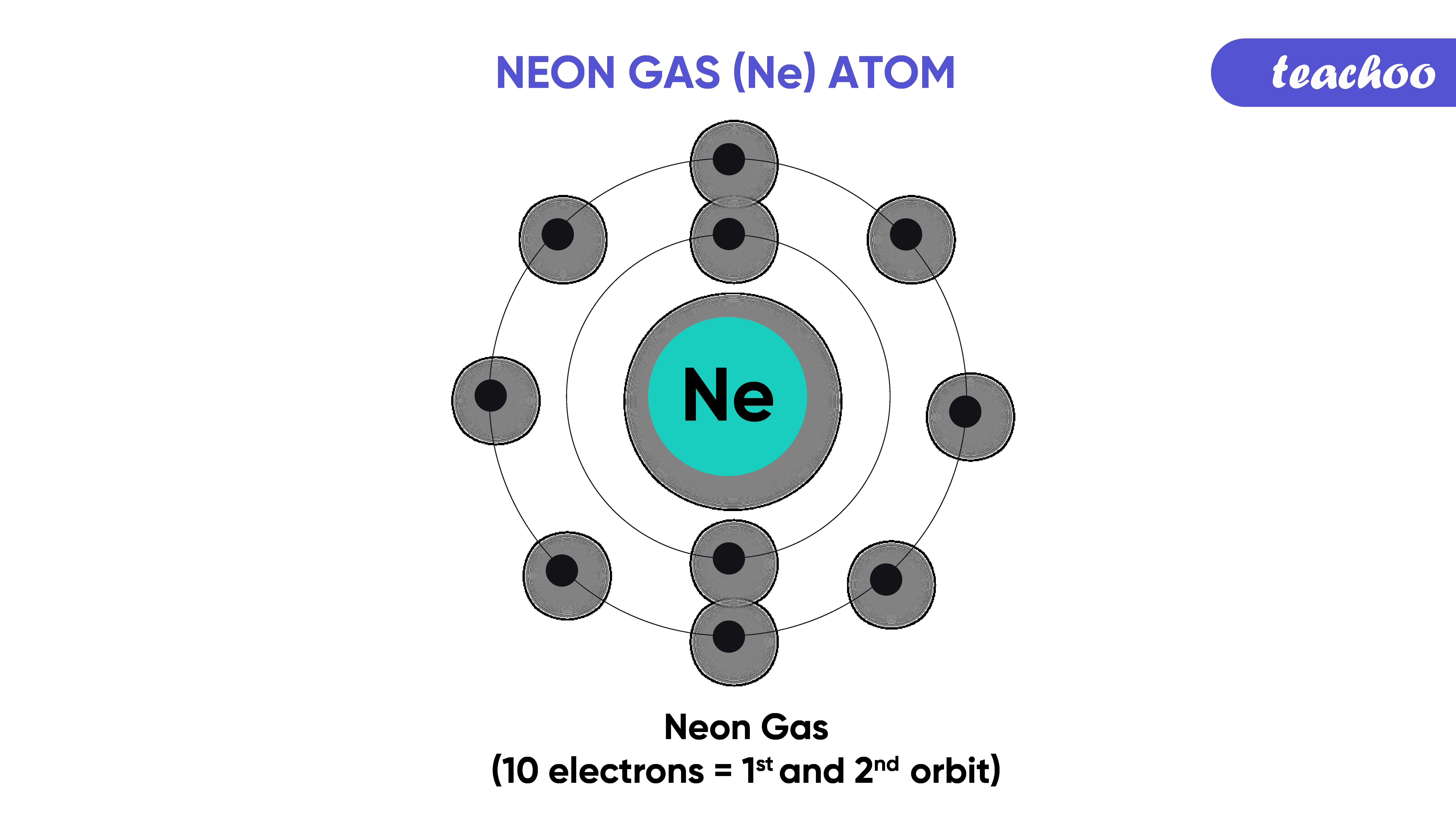 29. neon-Teachoo-01.png