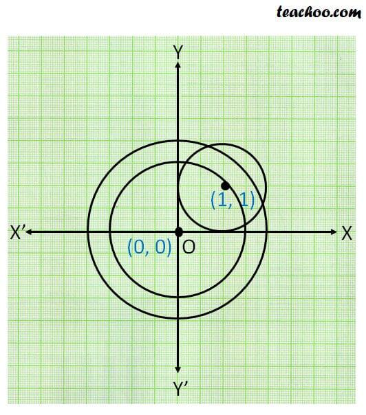 Euclid's postulates - Chapter 5 Class 9 - Teachoo - Postulates