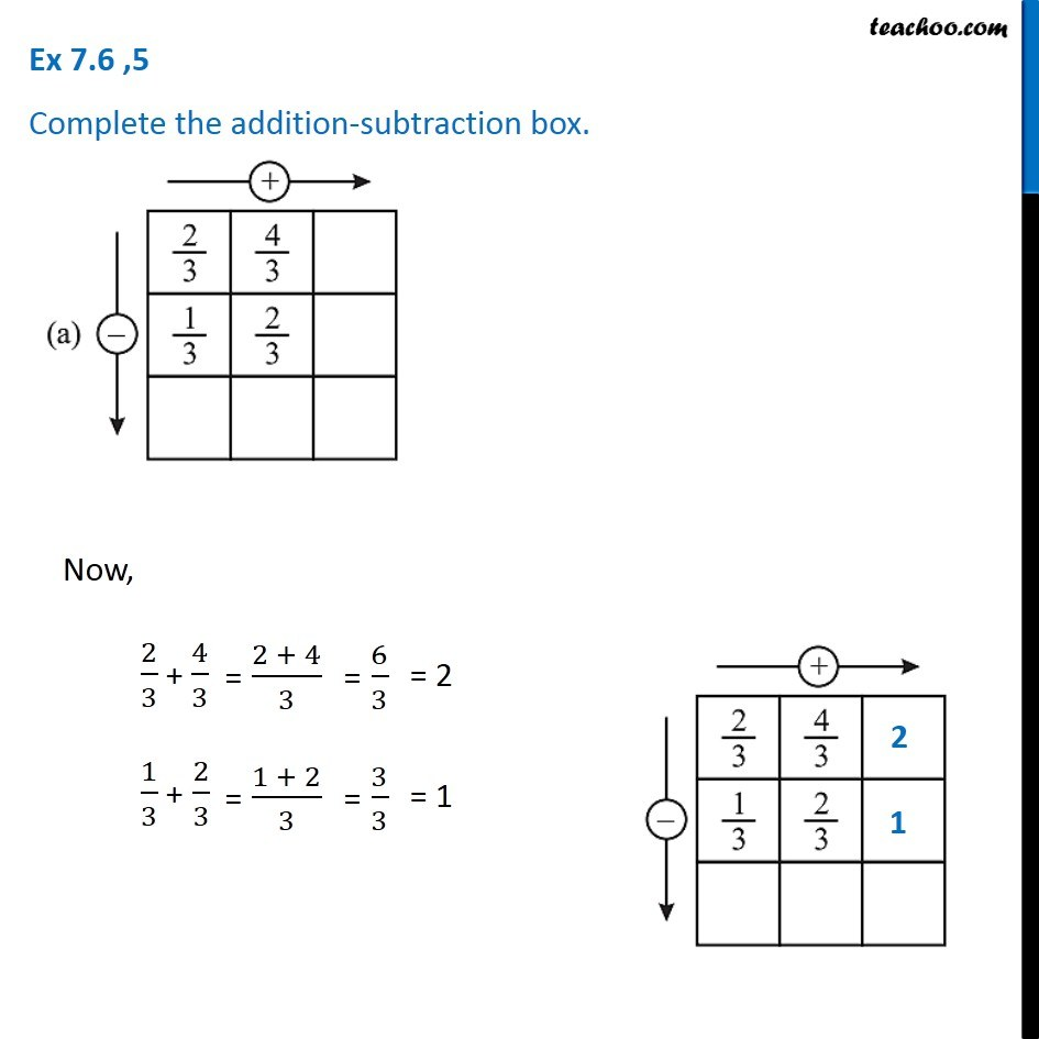 Ex 7.6, 5 - Complete the addition-subtraction box - Chapter 7