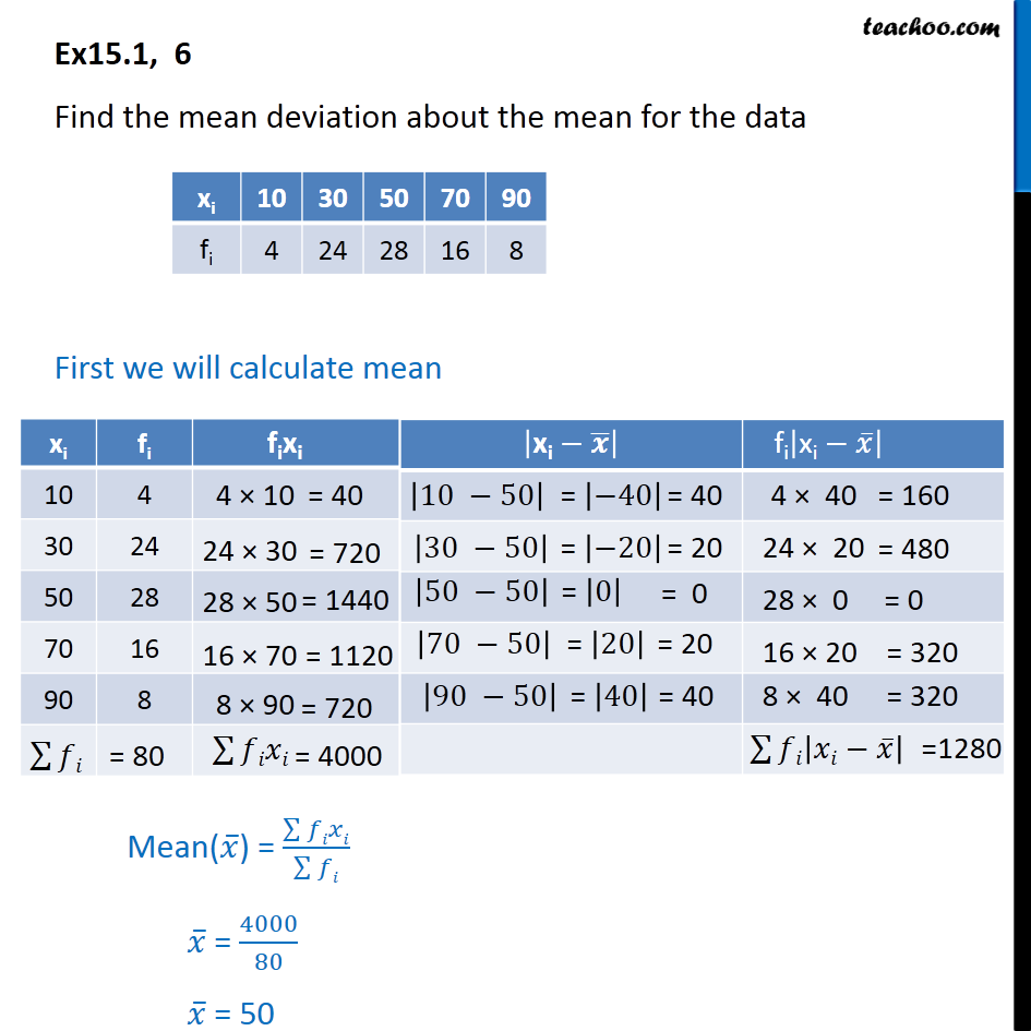 Ex 151 6 Find Mean Deviation About Mean Chapter 15 Cbse