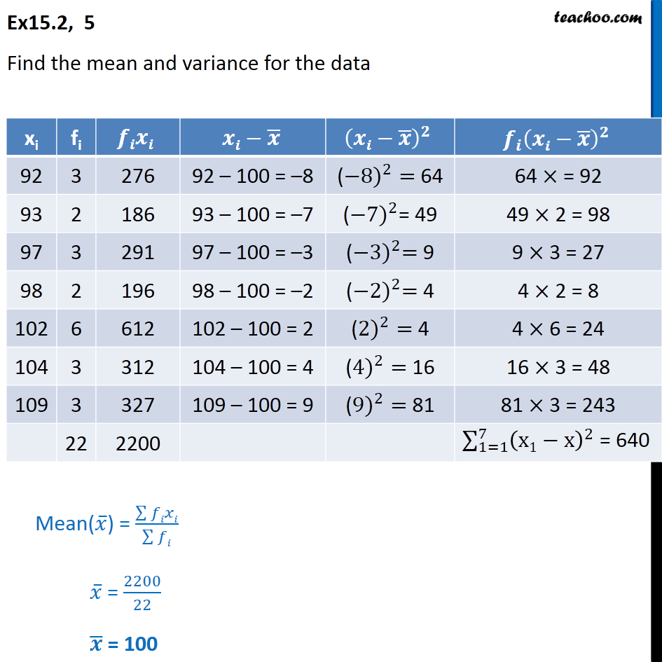 Ex 15.2, 5 - Find mean, variance - Chapter 15 Statistics - Standard deviation and variance - Discrete frequency (grouped data)
