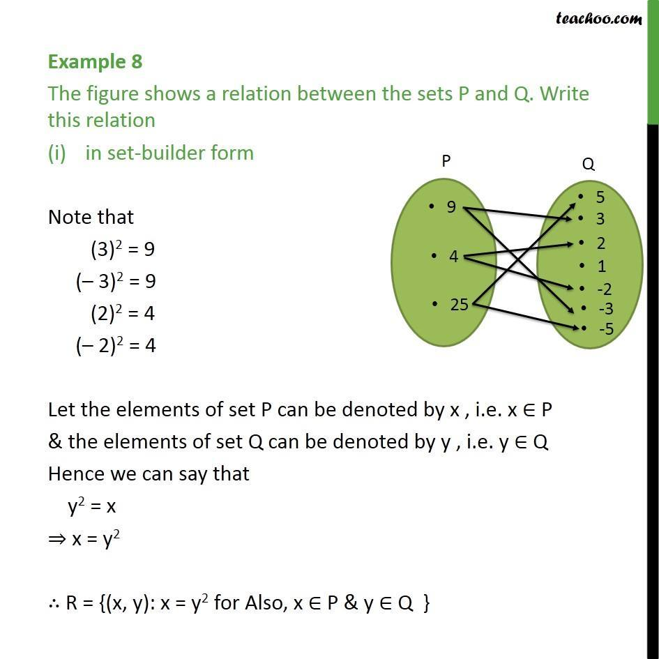 Example 8 - Relation between sets P and Q. Write in set-builder - Examples
