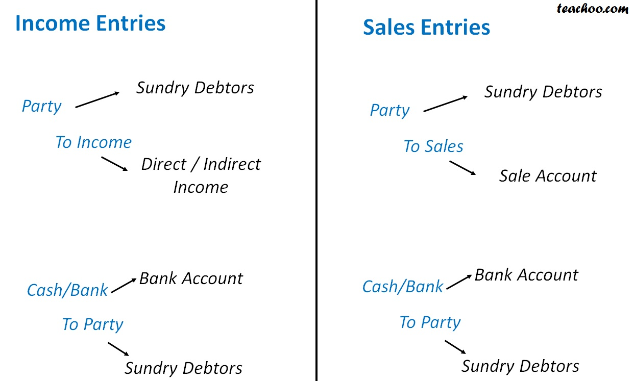 Sales Entries and income Entries.jpg