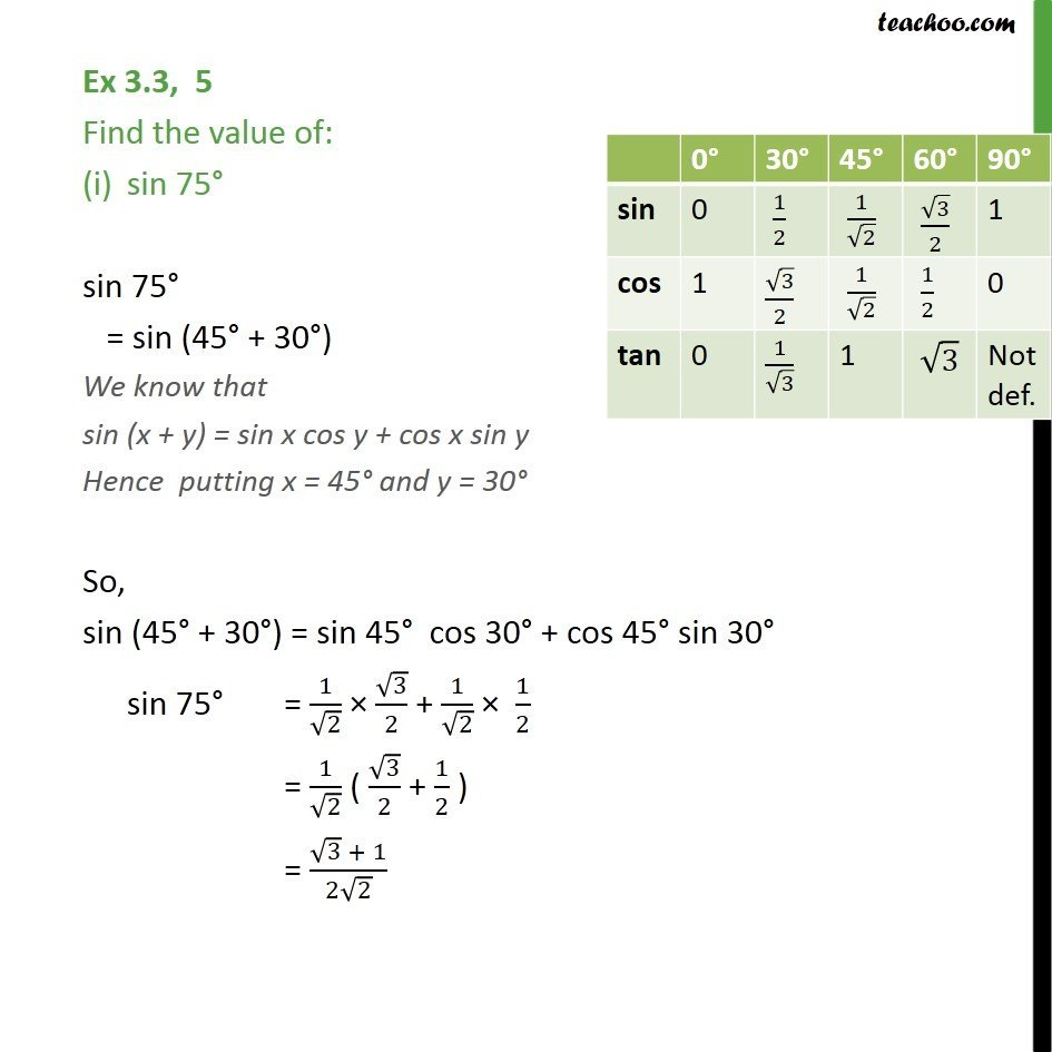 Ex 3.3, 5 - Find value sin 75, tan 15 - Trigonometric Functions - (x + y) formula