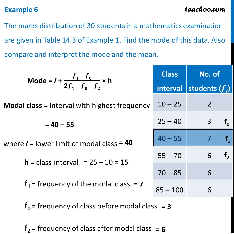 Example 6 - Marks distribution of 30 students in mathematics