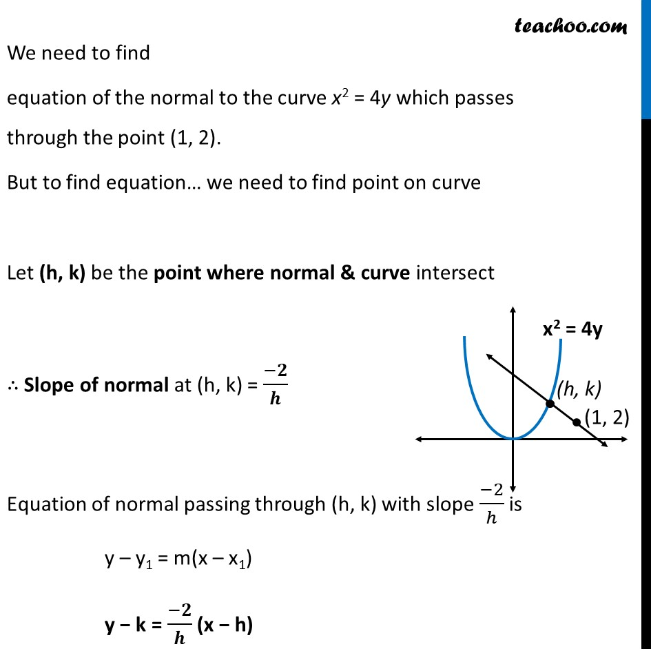 Example 45 - Chapter 6 Class 12 Application of Derivatives - Part 2