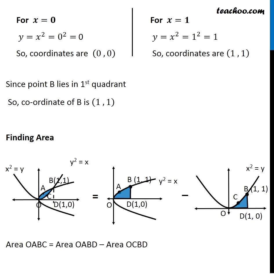 Example 6 - Chapter 8 Class 12 Application of Integrals - Part 3