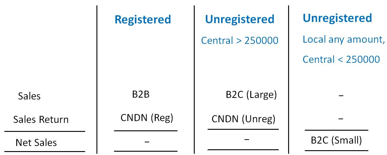 Registered and Unregistered.jpg