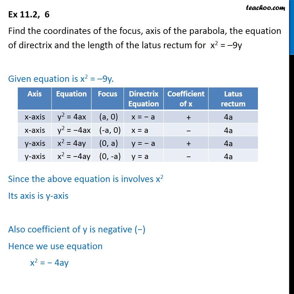 Ex 11.2, 6 - x2 = -9y, find focus, axis, directrix, latus - Ex 11.2