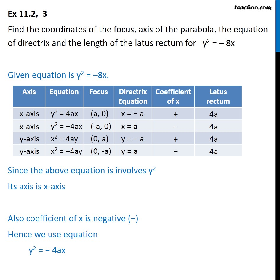 Ex 11.2, 3 - y2 = -8x, find focus, axis, directrix, latus - Parabola - Basic Questions