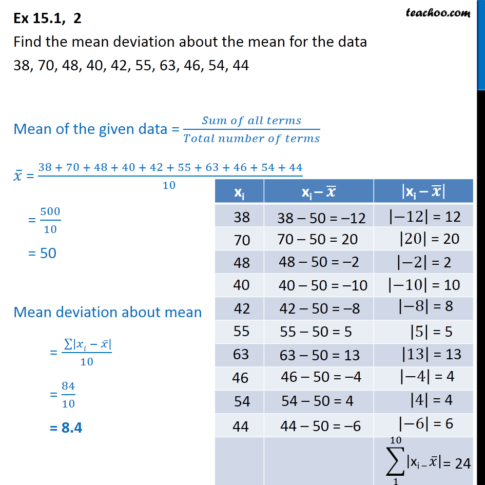 Ex 15.1, 2 - Find mean deviation about mean - Chapter 15 - Mean deviation about mean - Ungrouped