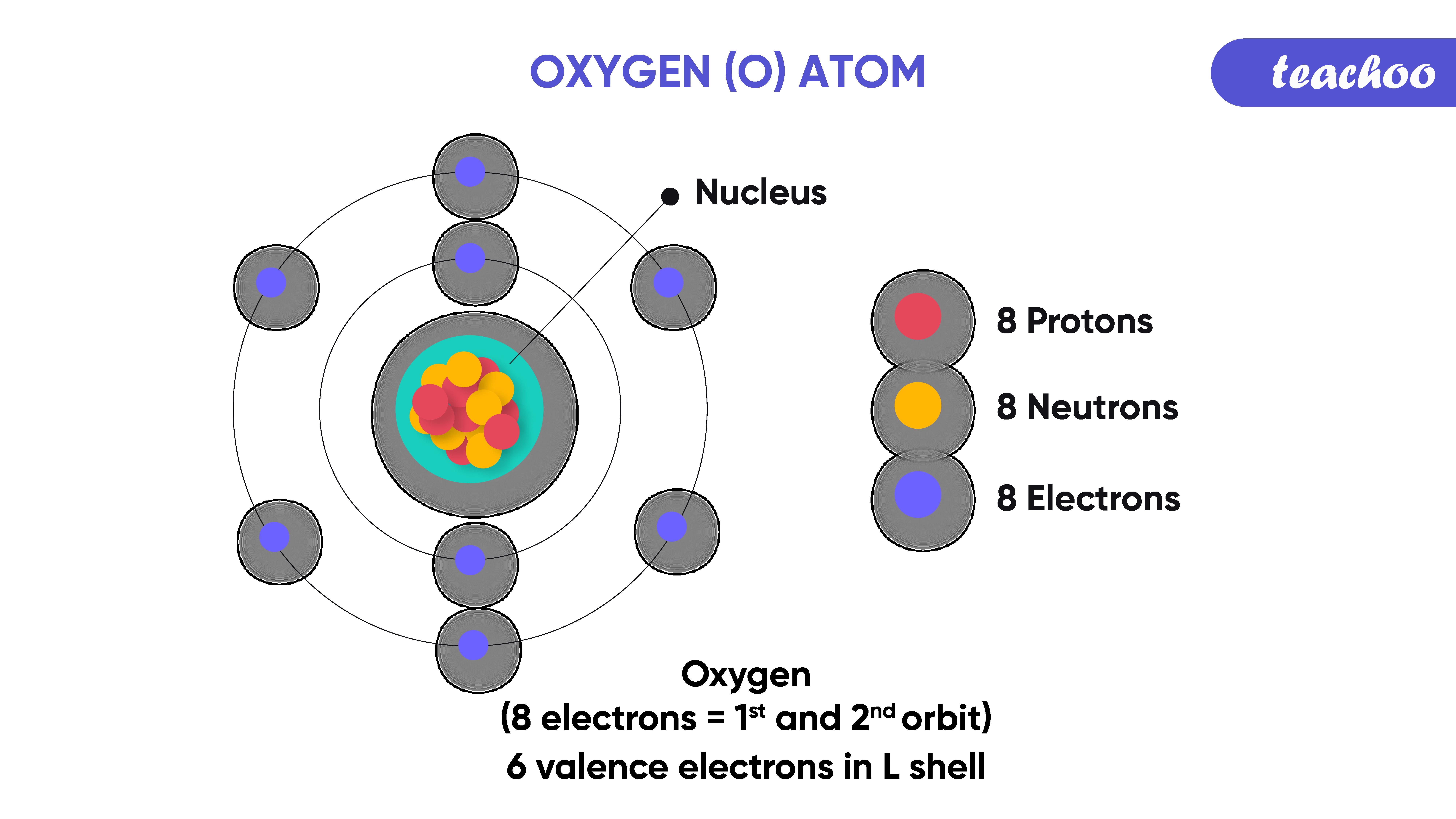 23. oxygen atom-Teachoo-01.png