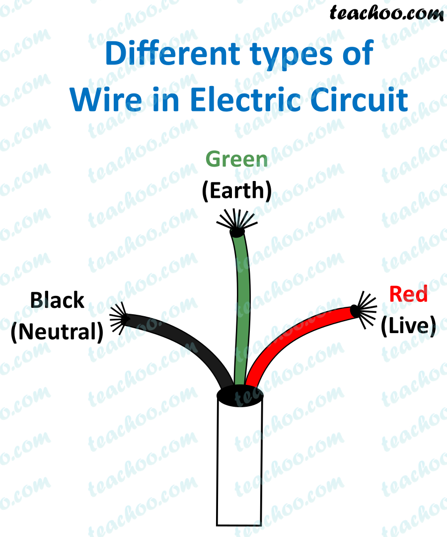 different-types-of-wire-in-domestic-electric-circuit---teachoo.jpg