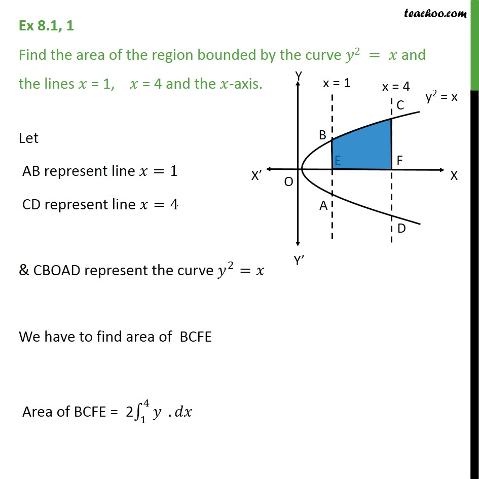 Ex 8.1, 1 - Find area: y2 = x and lines x = 1, 4 - Chapter 8 - Area bounded by curve and horizontal or vertical line