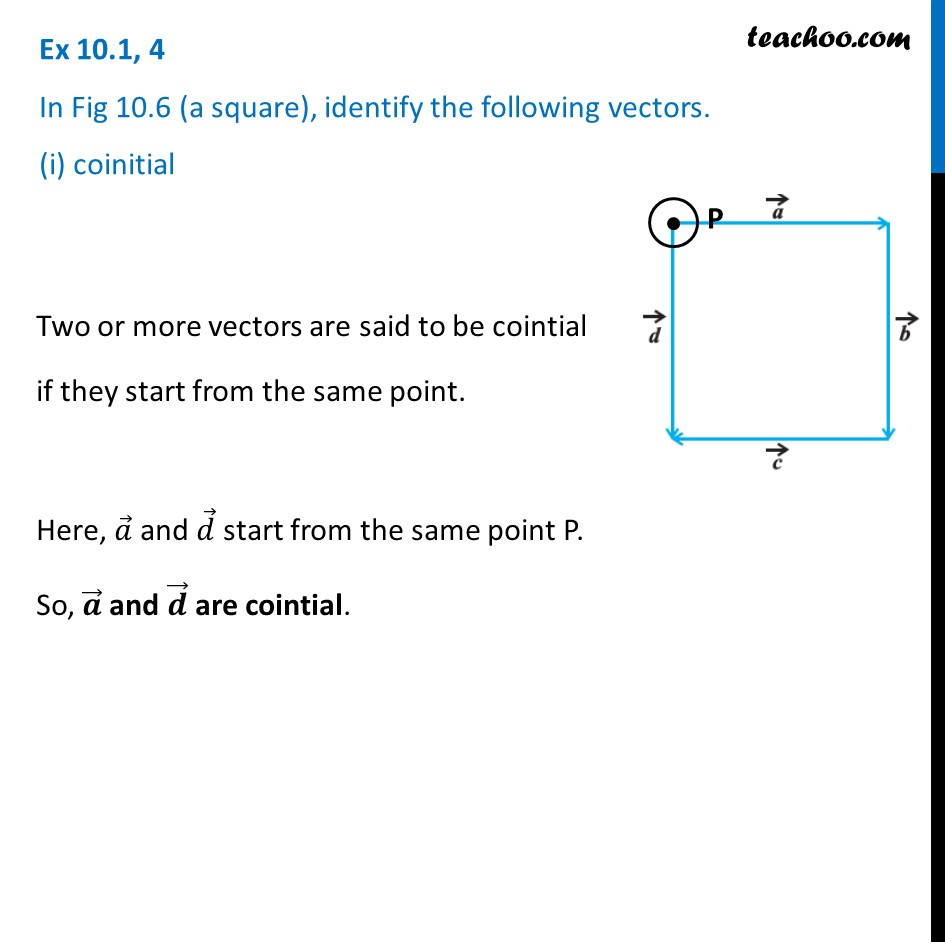In Fig (a square), identify the following vectors (i) coinitial (ii)