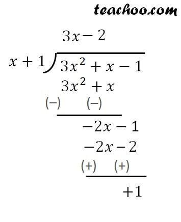Division algorithm in polynomials.jpg
