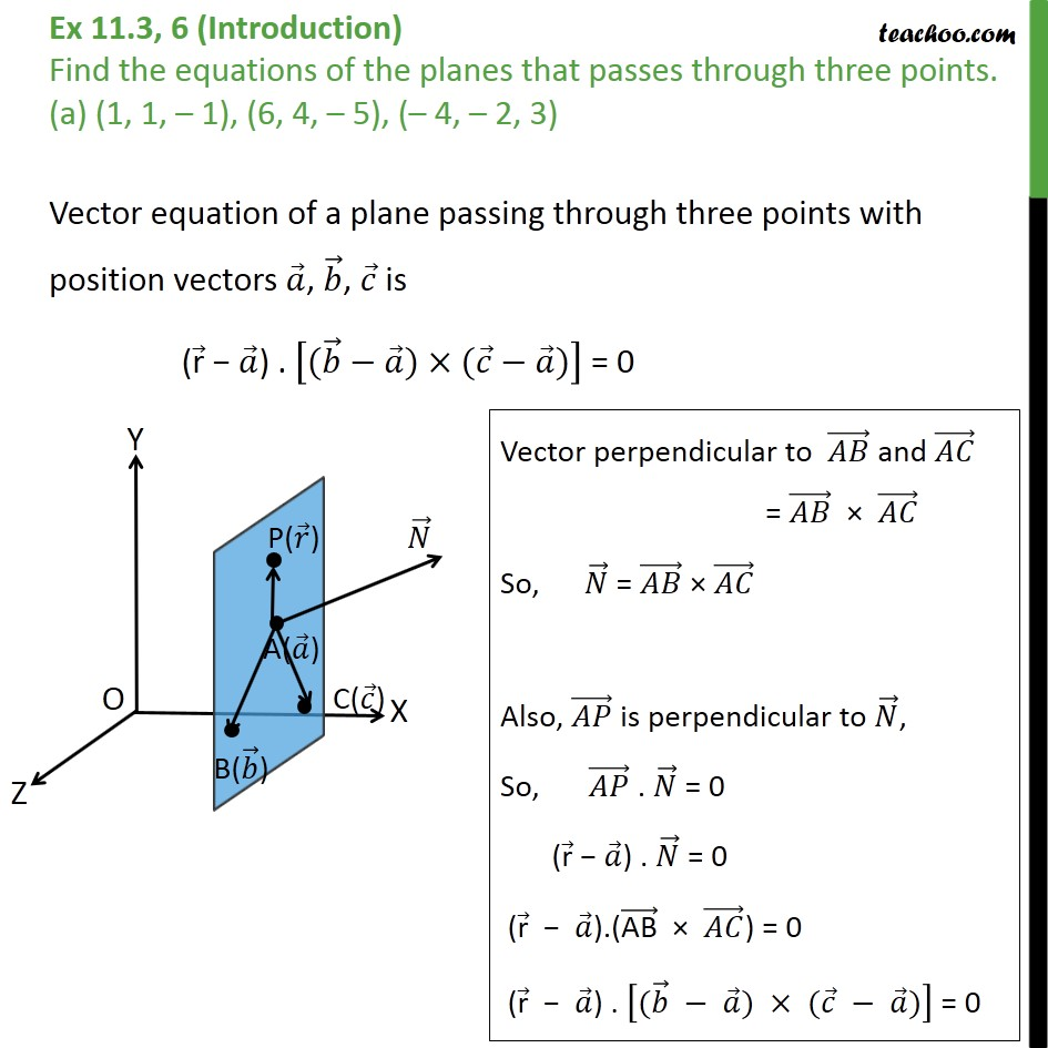 Ex 11.3, 6 - Find equations of planes passing three points - Equation of plane - Passing Through 3 Non Collinear Points