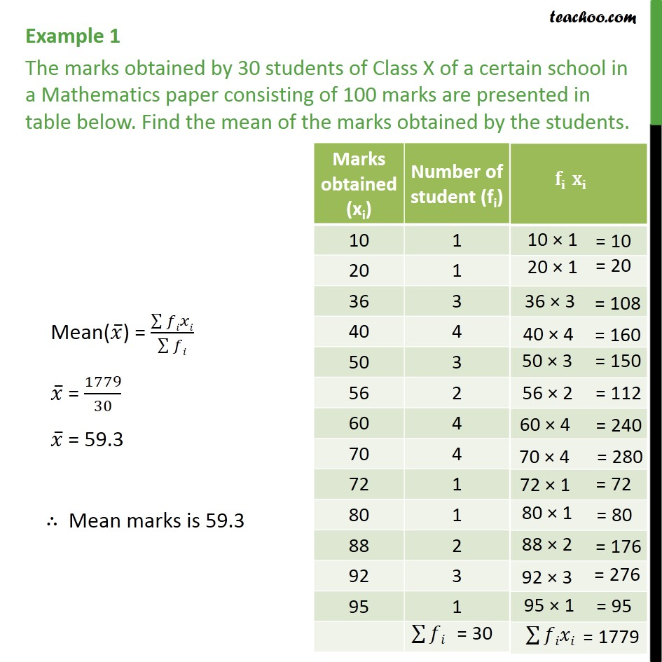 Example 1 - The marks obtained by 30 students of Class X - Mean
