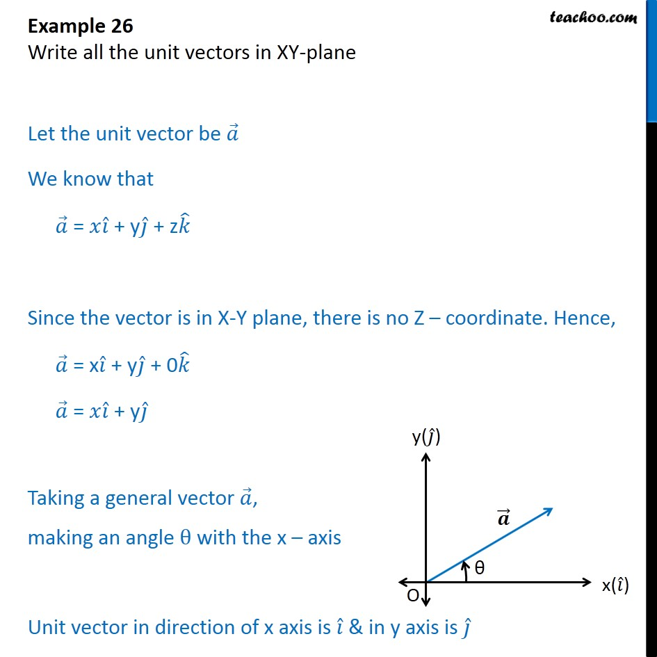 Example 26 - Write all unit vectors in XY-plane - Class 12 Vector - Unit vector