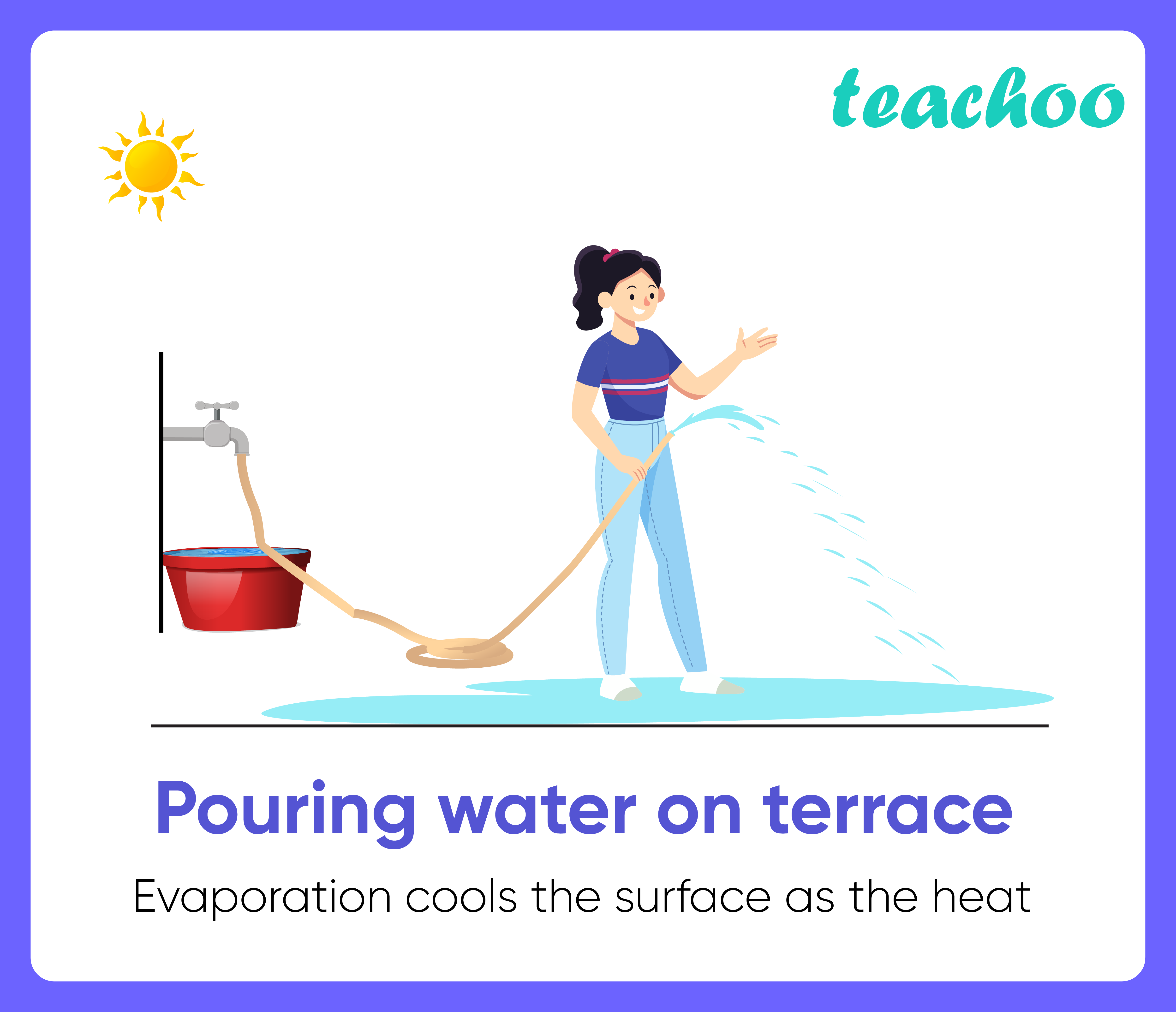 Pouring water on terrace during summer-Teachoo-01.png